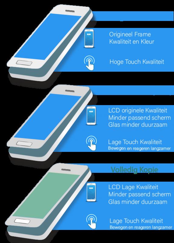 TouchFix iPhone schermen